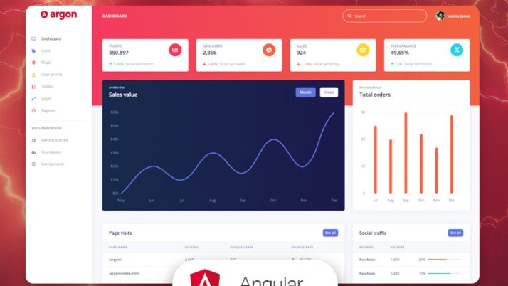 Bootstrap Themes with Major Updates in 2021